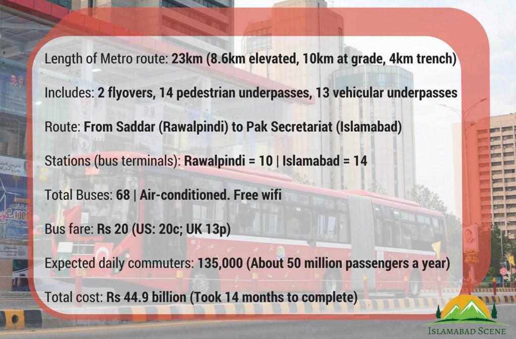 Rawalpindi-Islamabad Metro project information by Islamabad Scene